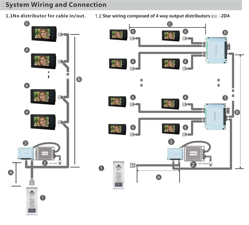Metec Smart Co Ltd 2wire Distributor Wiring Diagram Video 2 Wire Without Polarity We Recommend Cat2 Twisted Pair Cable For Maximum Distances And Homes Capacity